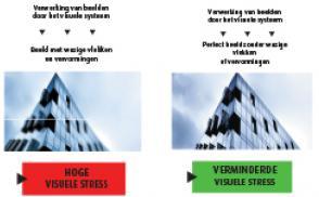 3 technologieën van Nikon die het zicht in de perifere zones verbeteren