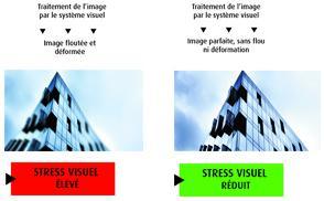 3 technologies Nikon pour améliorer la vision en zone périphérique